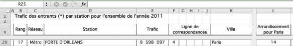 data.gouv : fichier de la RATP trafic de voyageurs